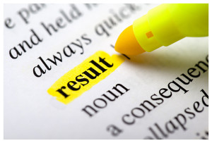 Results by Winning Sales Habits